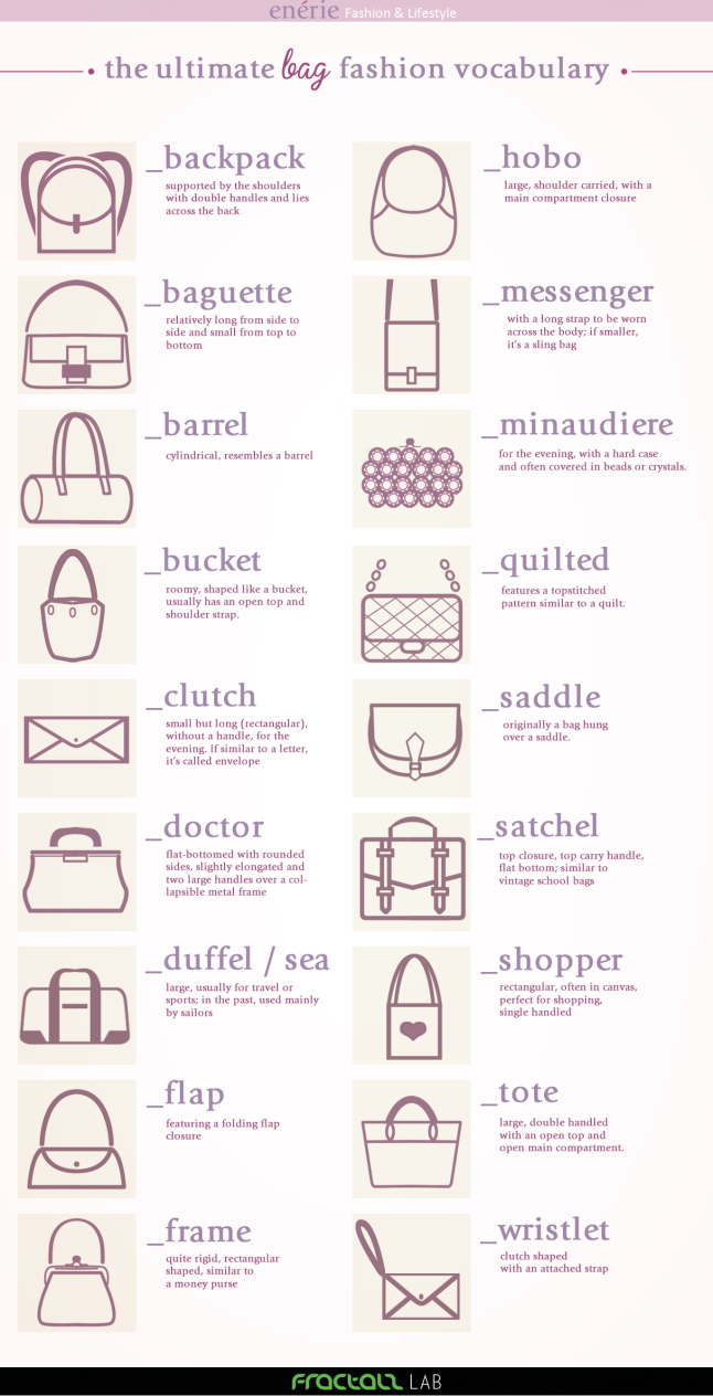 enc3a9rie_fashion_vocabulary_bags1 Seputar Tas dan Wanita