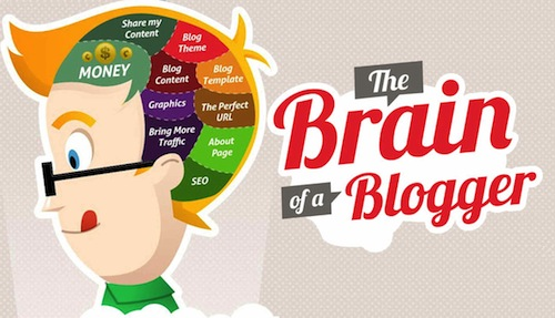 brain-of-a-blogger1 Tips Ngeblog 5: Otak Seorang Blogger