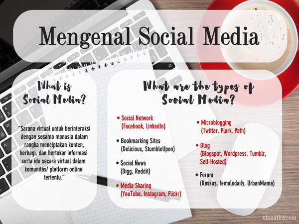 b-halaman-2 Tips Ngeblog 6: Mengenal Sosial Media