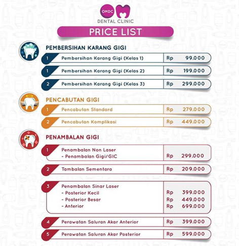 pricelist-omdc OMDC Bogor, Klinik Gigi Hits dan Instagramable di Bogor